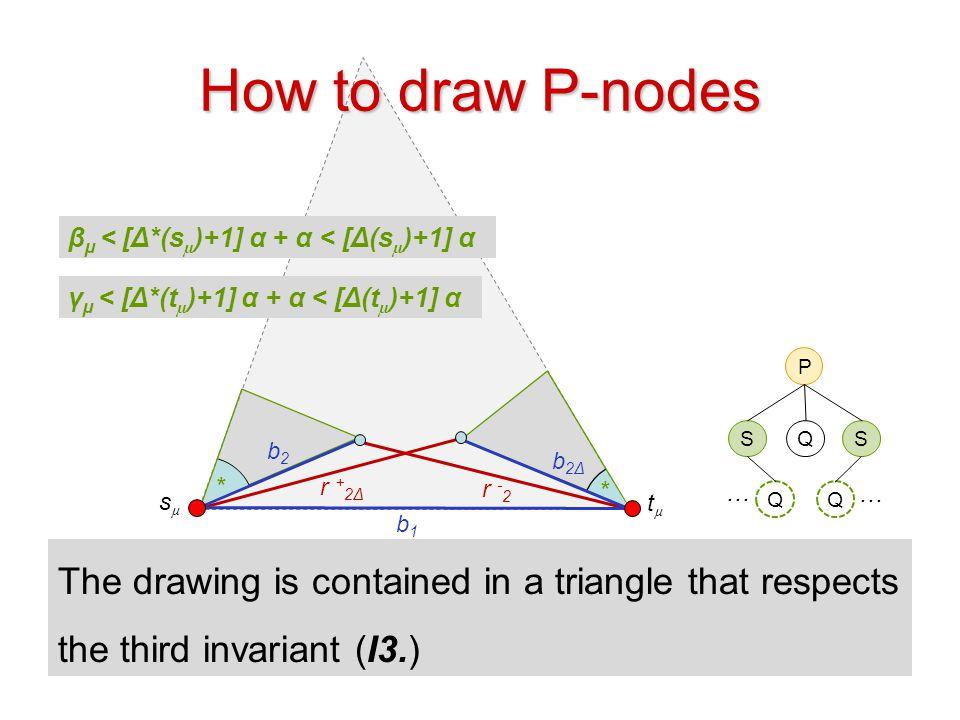 How to draw P-nodes βµ < [Δ*(sµ)+1] α + α < [Δ(sµ)+1] α. γµ < [Δ*(tµ)+1] α + α < [Δ(tµ)+1] α. P. S.